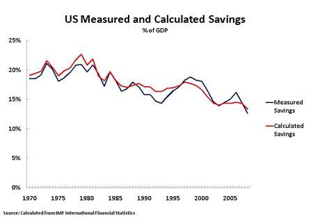 10 01 08 Savings