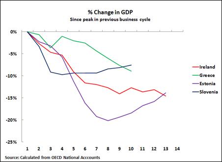 11 04 14 Ch Eur Deep Decline