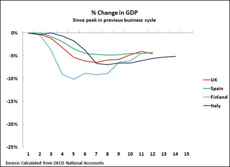 11 04 14 Ch Eur Med Decline