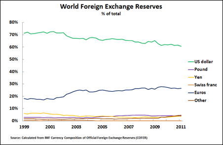 11 07 24 Foreign Exchange Reserves