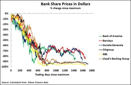 11 09 11 6 Banks