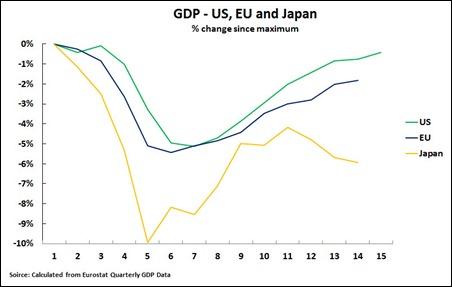11 08 17 Chart 1