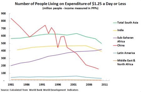 13 11 24 $1.25 Poverty