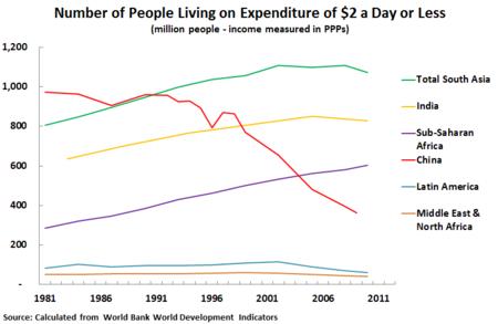 13 11 24 $2 Poverty