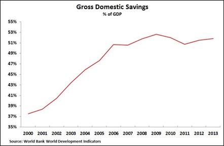 14 12 19 Savings 2000-