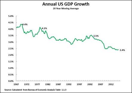 15 11 12 Chart 2