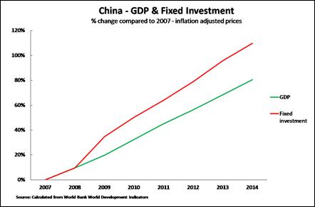 16 04 01 China post 2007